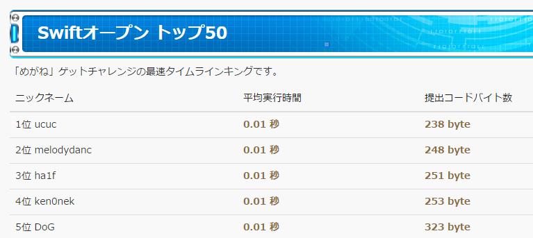 f:id:Takachan:20151209233520p:plain