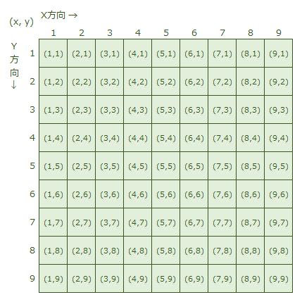 f:id:Takachan:20160113235800p:plain:h300