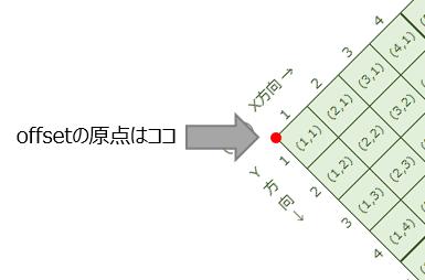 f:id:Takachan:20160116161435p:plain:h150