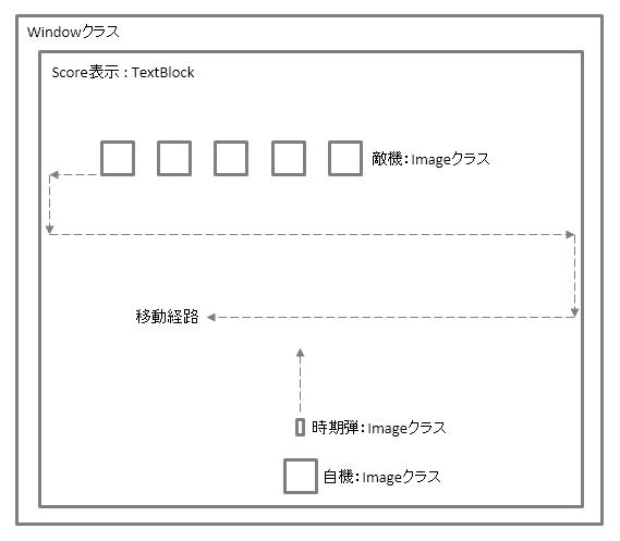 f:id:Takachan:20170320003414p:plain:h350
