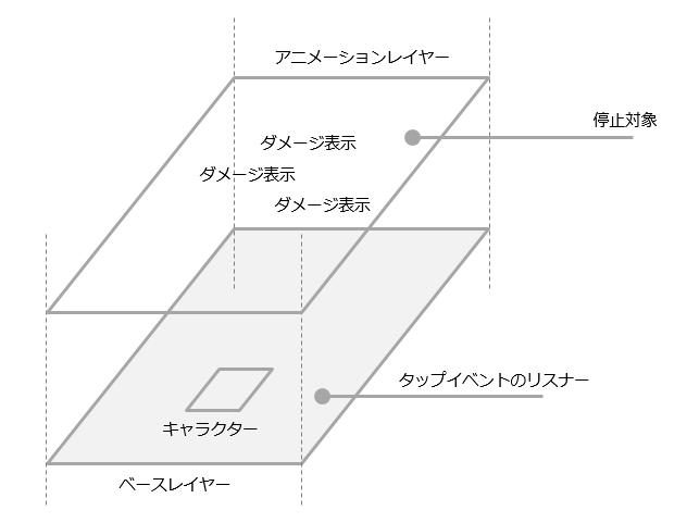 f:id:Takachan:20170815010754p:plain