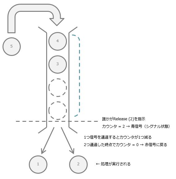 f:id:Takachan:20170911225517p:plain