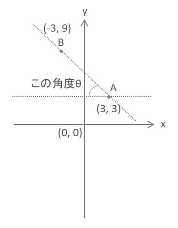 f:id:Takachan:20190927002344p:plain