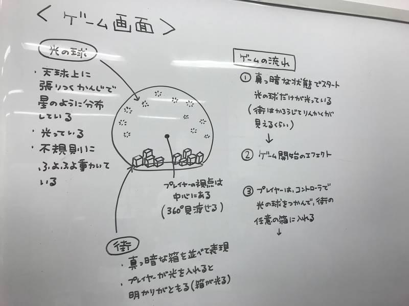 f:id:Takahiko1969:20190130120453j:plain