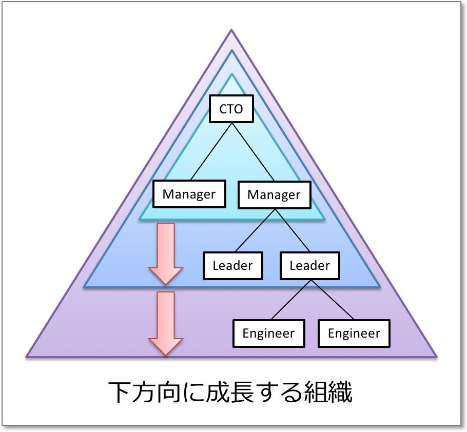 f:id:TakahikoKawasaki:20180618170147p:plain