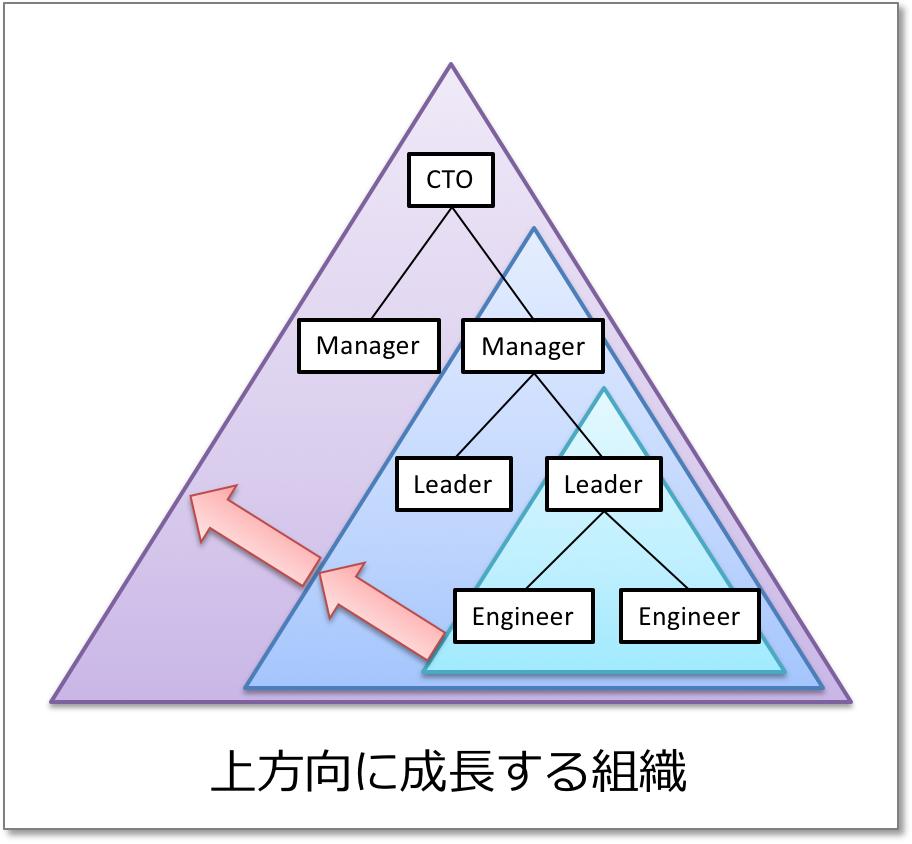 f:id:TakahikoKawasaki:20180618170723p:plain