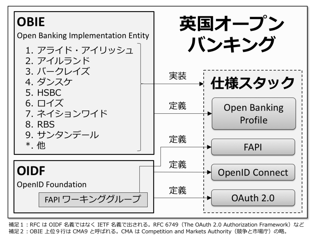 f:id:TakahikoKawasaki:20180717023328p:plain