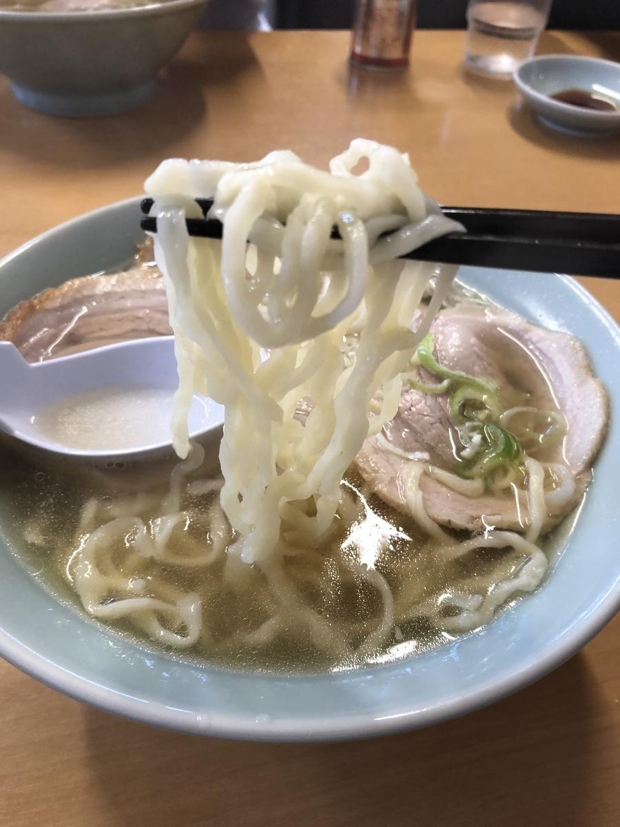f:id:Takahiro86:20190625093329j:plain