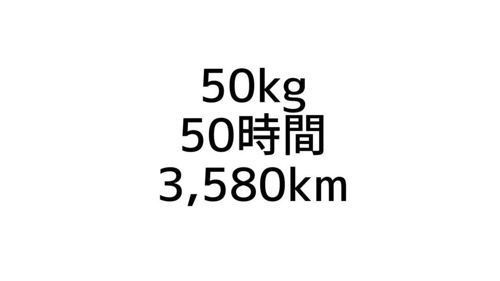 f:id:TakahiroShinjo:20160902153321j:plain