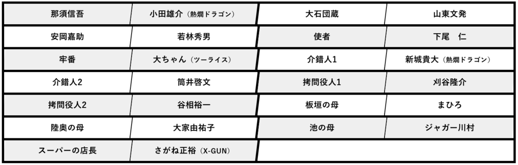 f:id:TakahiroShinjo:20170627144614p:plain