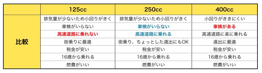 f:id:TakahiroShinjo:20170828130102p:plain