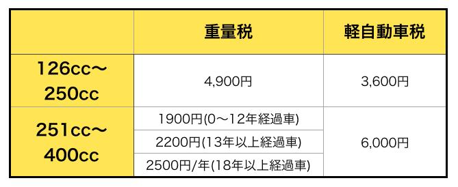 f:id:TakahiroShinjo:20170828135657p:plain