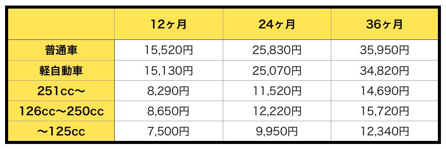 f:id:TakahiroShinjo:20170828145636p:plain