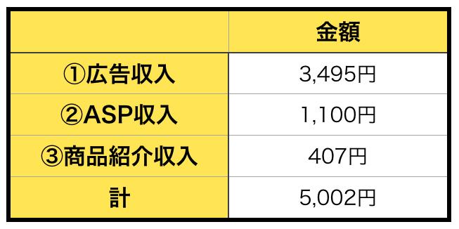 f:id:TakahiroShinjo:20170913021852p:plain