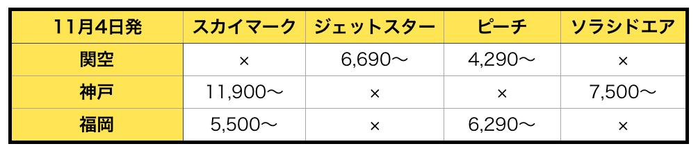 f:id:TakahiroShinjo:20170919112624p:plain