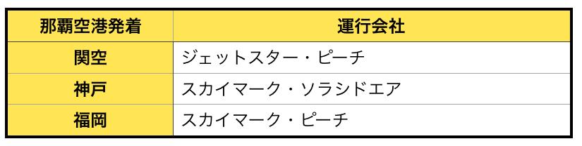 f:id:TakahiroShinjo:20170919112638p:plain