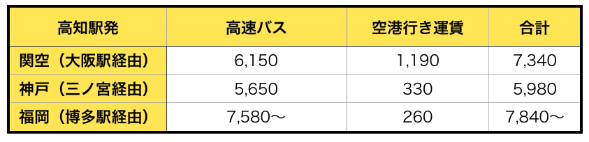 f:id:TakahiroShinjo:20170919115352p:plain