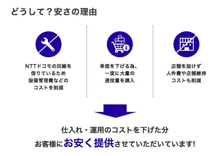 f:id:TakahiroShinjo:20180103224014p:plain