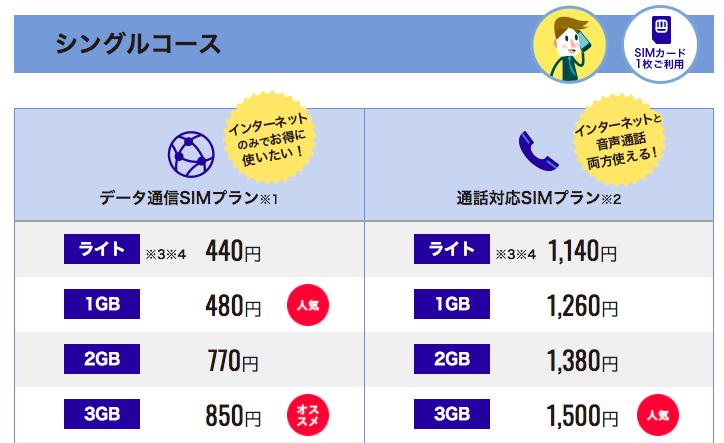 f:id:TakahiroShinjo:20180104151647p:plain