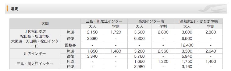 f:id:TakahiroShinjo:20180130121721p:plain