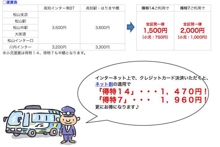 f:id:TakahiroShinjo:20180130121852p:plain