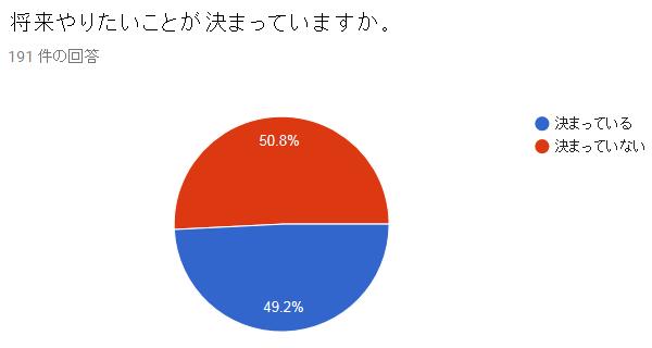 f:id:TakahisaWakabayashi:20190418183954p:plain