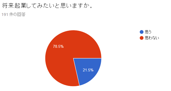 f:id:TakahisaWakabayashi:20190418184017p:plain