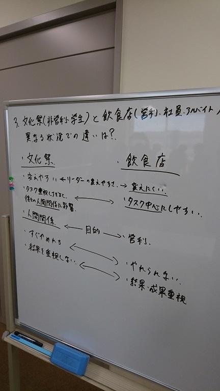 f:id:TakahisaWakabayashi:20190419092257j:plain