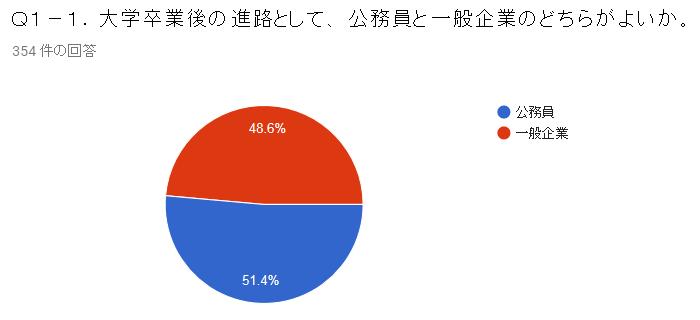 f:id:TakahisaWakabayashi:20190421160330p:plain