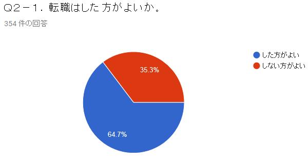 f:id:TakahisaWakabayashi:20190421160343p:plain