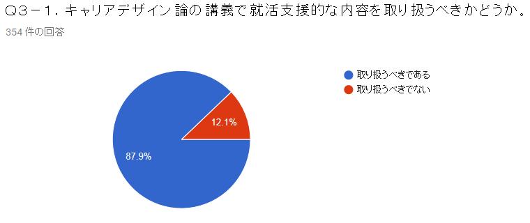 f:id:TakahisaWakabayashi:20190421160403p:plain