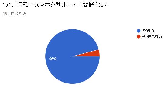 f:id:TakahisaWakabayashi:20190512134855p:plain