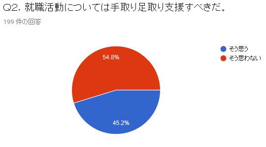 f:id:TakahisaWakabayashi:20190512134911p:plain