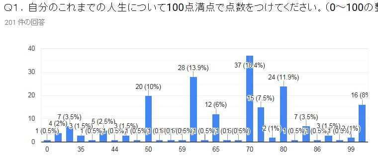 f:id:TakahisaWakabayashi:20190707214754p:plain