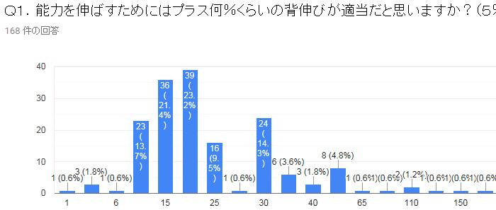 f:id:TakahisaWakabayashi:20190721133057p:plain