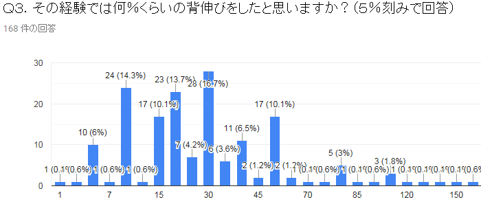 f:id:TakahisaWakabayashi:20190721133108p:plain