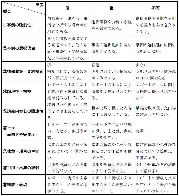 f:id:TakahisaWakabayashi:20191228192129p:plain