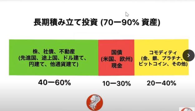 f:id:TakahitoNakashima:20200710024951p:plain