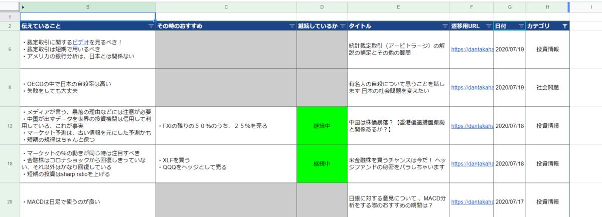 f:id:TakahitoNakashima:20200720022300p:plain