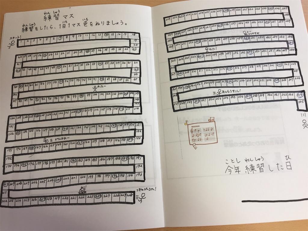 f:id:TakakoSakaba:20170526152430j:image