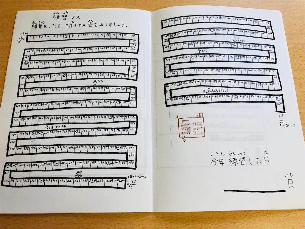 f:id:TakakoSakaba:20180419163252j:image