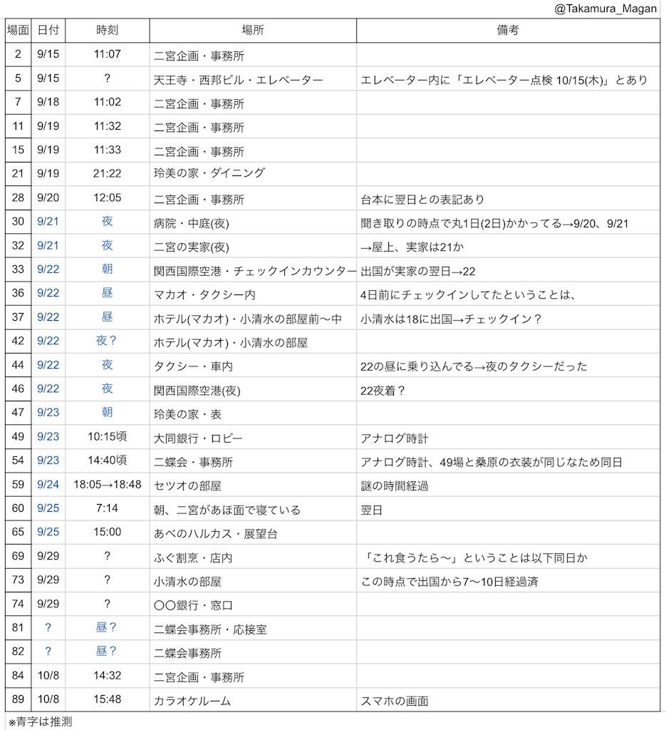 f:id:Takamura_Magan:20170205150300j:image