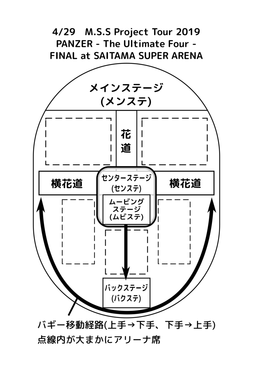 f:id:Takamura_Magan:20190502020400p:plain