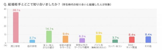 f:id:Takarabe-san:20170320110405j:plain