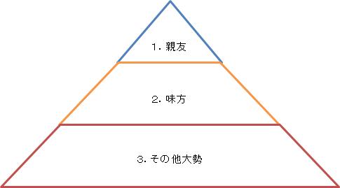 f:id:Takarabe-san:20170727194922p:plain