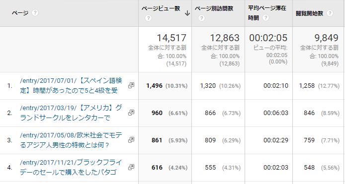 f:id:Takarabe-san:20180101111157p:plain