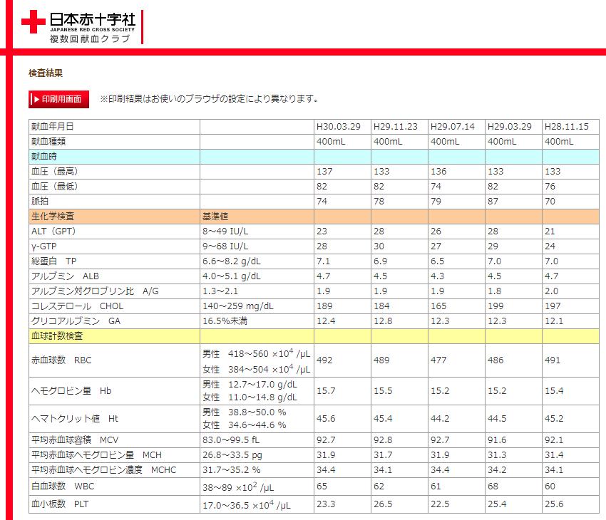 f:id:Takashi-Umeno5368:20180409185247p:plain