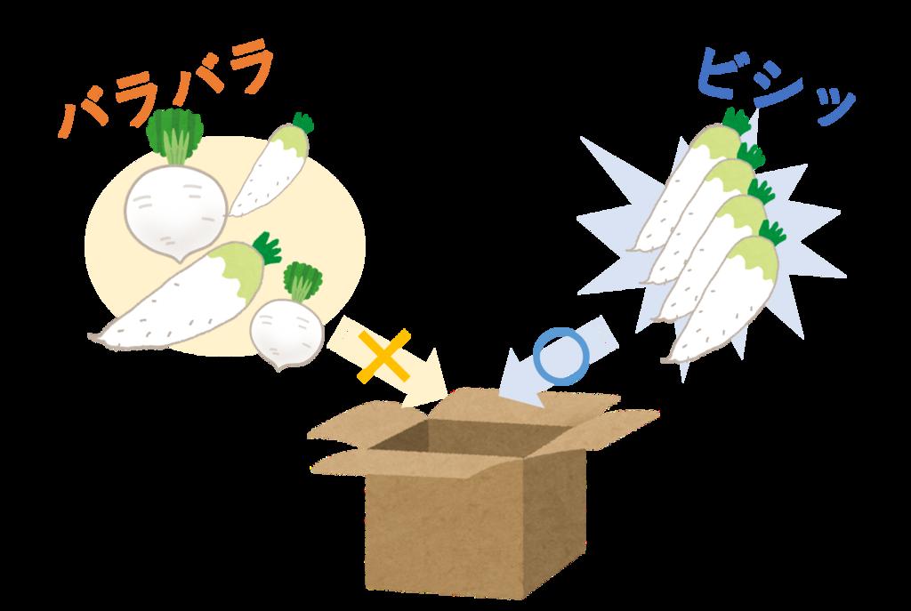 f:id:TakashiKadomatsu:20180318072642p:plain
