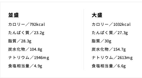 f:id:Takashix0328:20210220090428p:plain