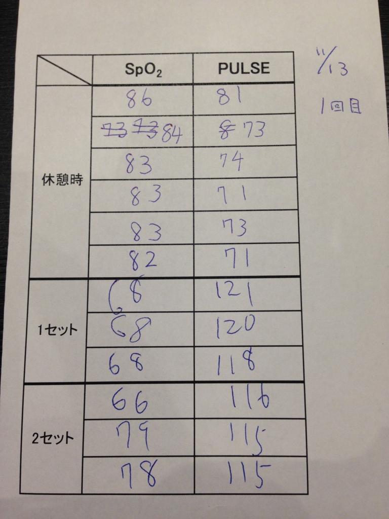 f:id:TakeharaMasahiko:20161119235500j:plain